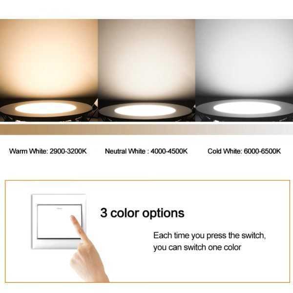 Round Recessed LED Downlight